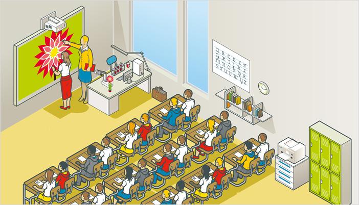 Educacion interactiva en el aula