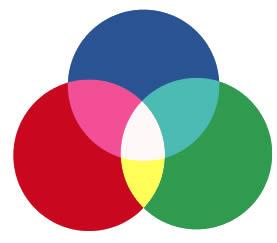luminosidad en color