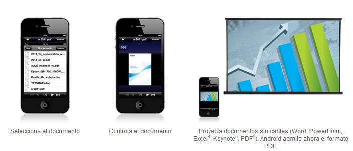 Muestra documentos y fotos con EPSON iProjection