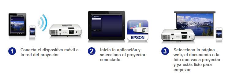 EPSON iPROJECTION - proceso de conexion